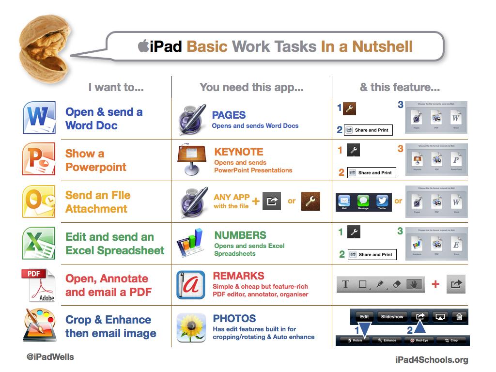 NUTSHELL_Work_Tasks