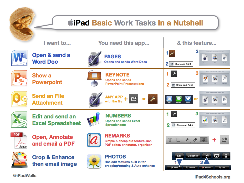 NUTSHELL_Work_Tasks