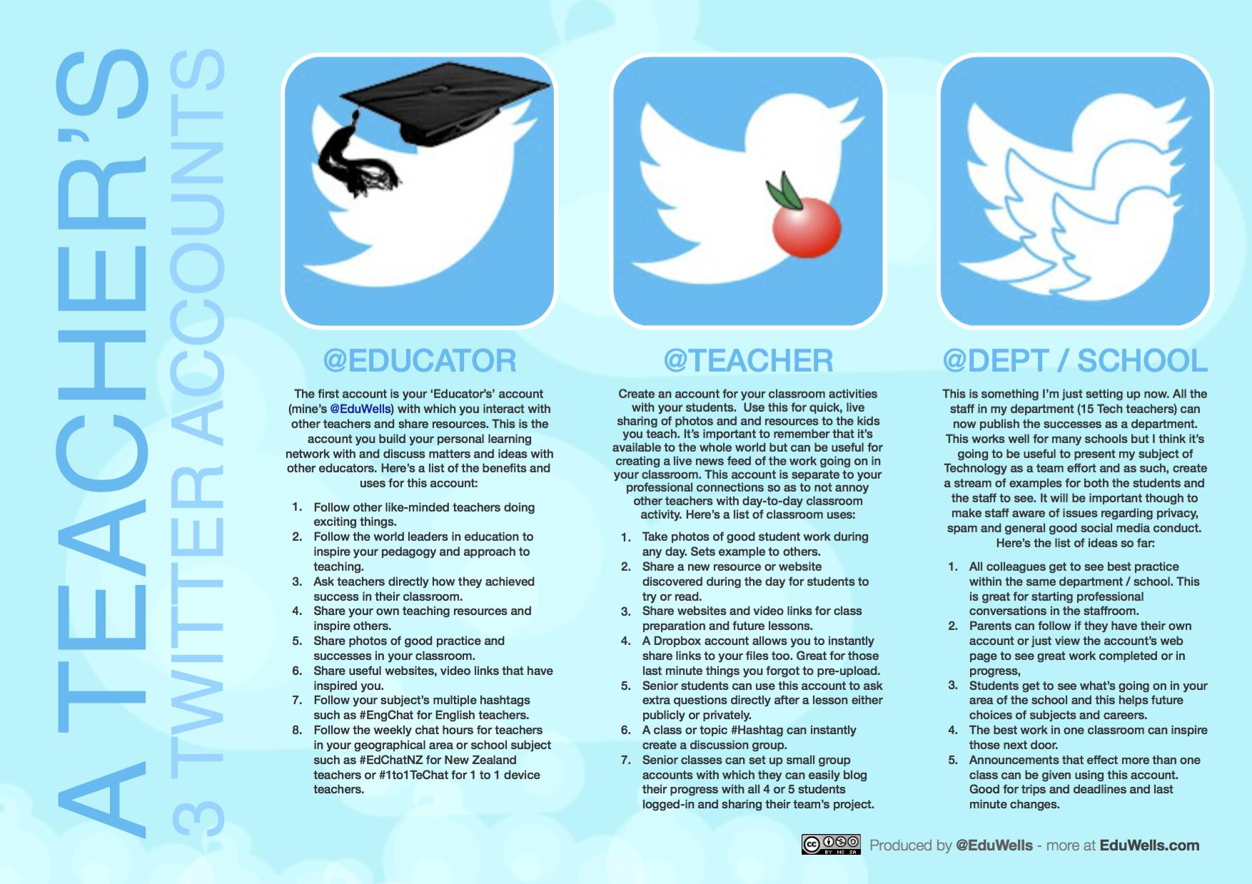 Teacher's 3 Twitter accounts