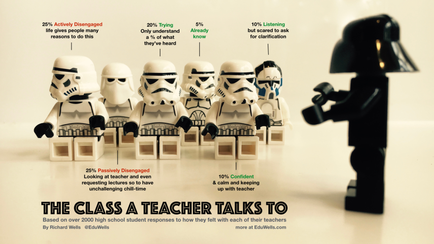 The Class a Teacher Talks to-StarWars-EduWells
