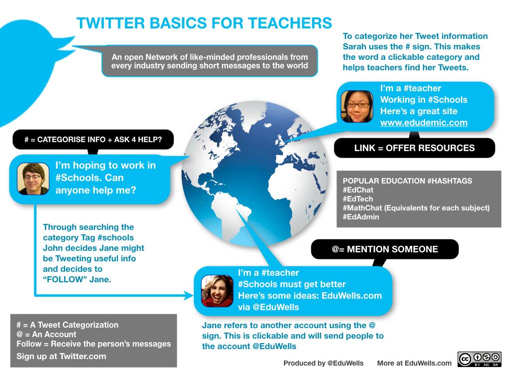 Twitter Intro for Teachers