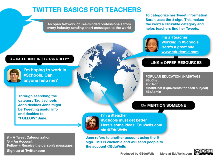 Twitter Intro for Teachers
