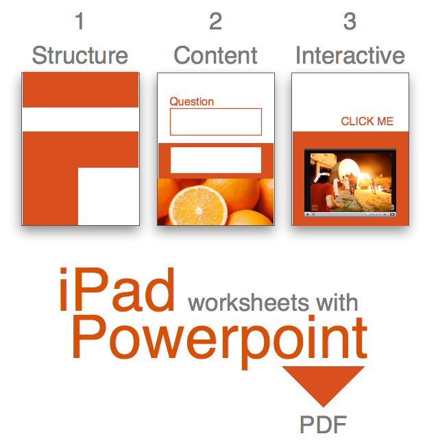 PDFs with Powerpoint