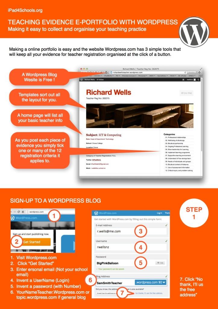 Wordpress e-Portfolio