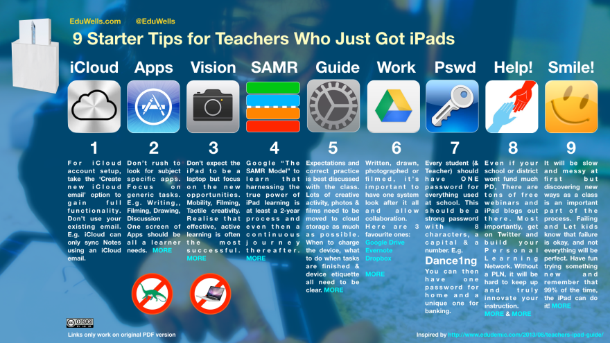 9 Starter tips for iPads