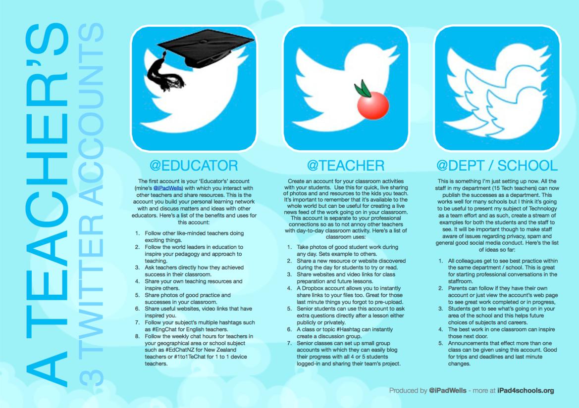 Teachers 3 Twitter Accs
