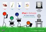 iPad 4 Schools Poster