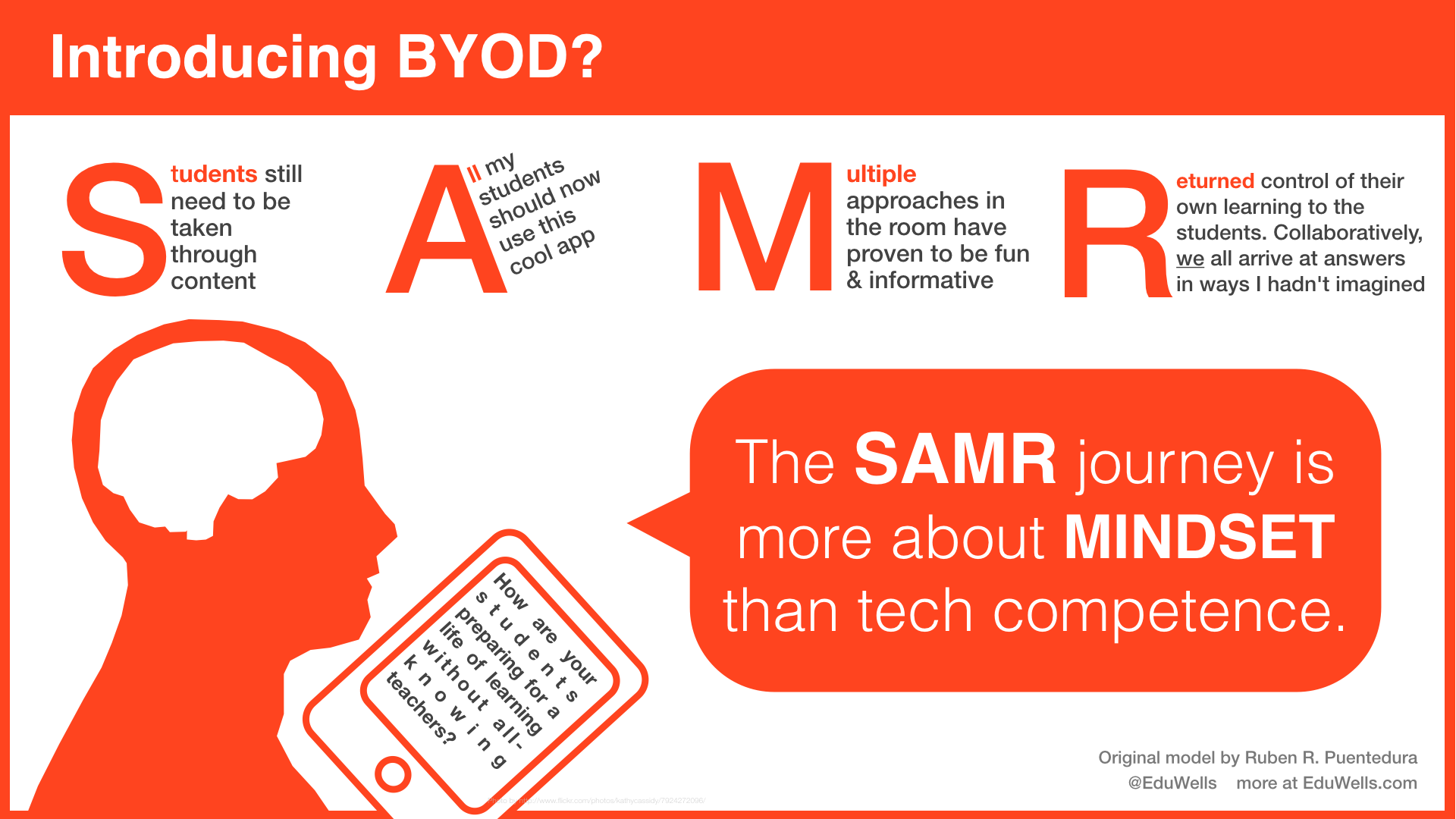 SAMR success is NOT about Tech