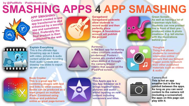 Why App Smash?