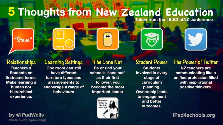 5 thoughts at EdChatNZ-sml