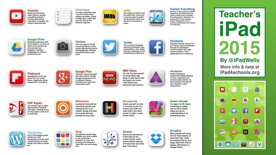 i4S 2015 iPad