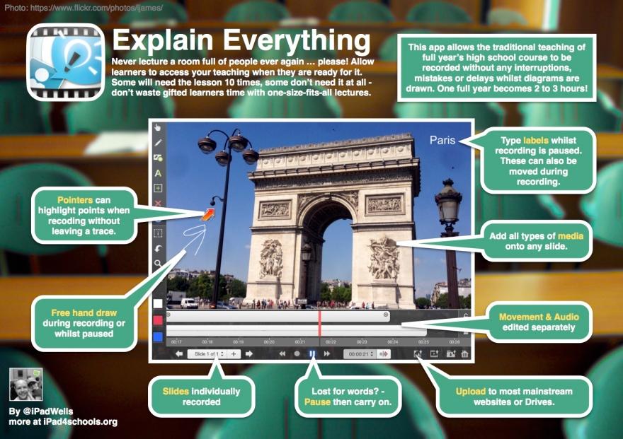 i4S-Explain Everything-iPadWells