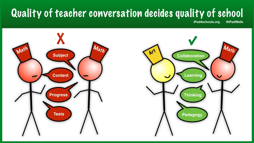 Teacher Conversation-iPadWells