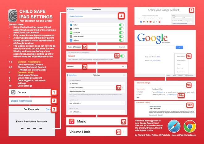 Child-Safe-iPad-@iPadWells