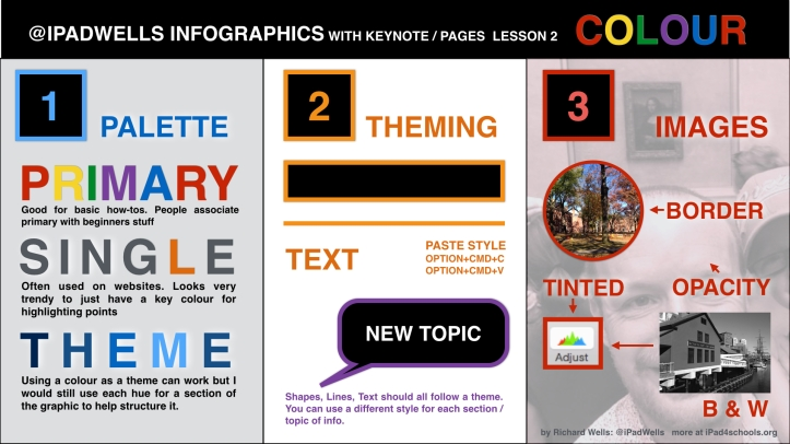 Posters-lesson02-by-@iPadWells