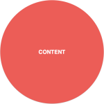 content target
