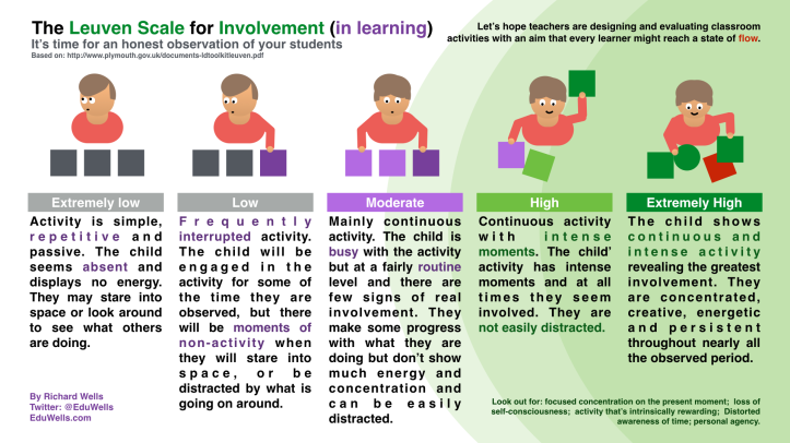 Involvement and Flow - @EduWells