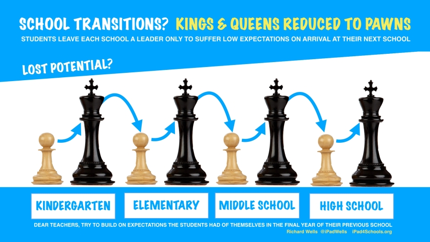 Kings & Queens reduced to pawns