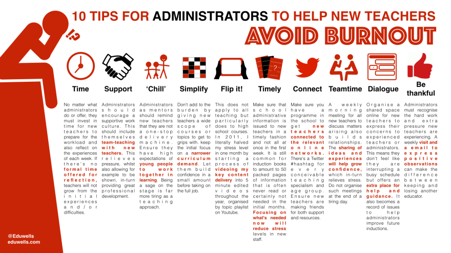 10 tips for administrators to help new teachers avoid burnout