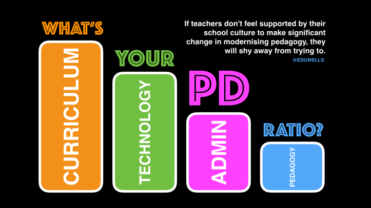 PD RATIO - eduwells