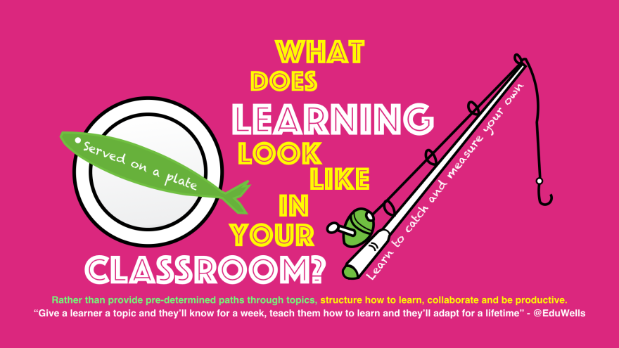 Is your classroom filled with students or learners eduwells for Learn to fish