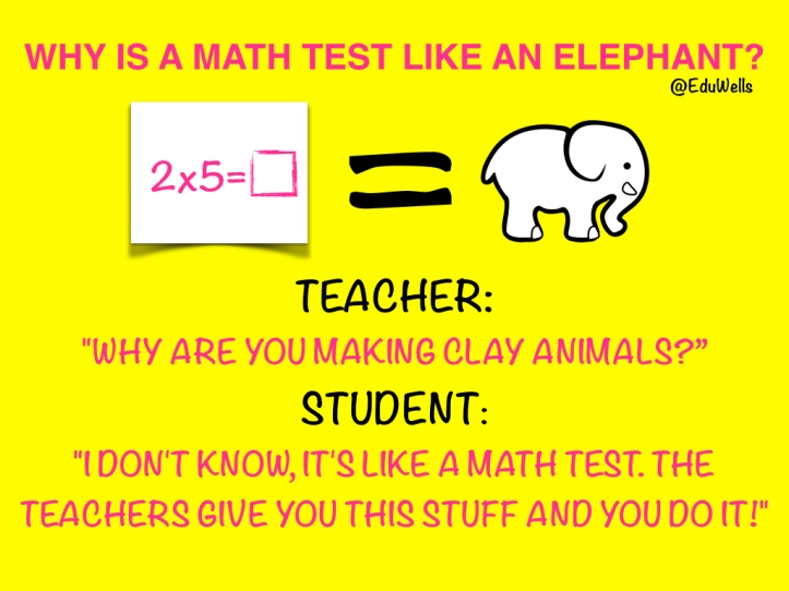 Elephant Maths-eduwells