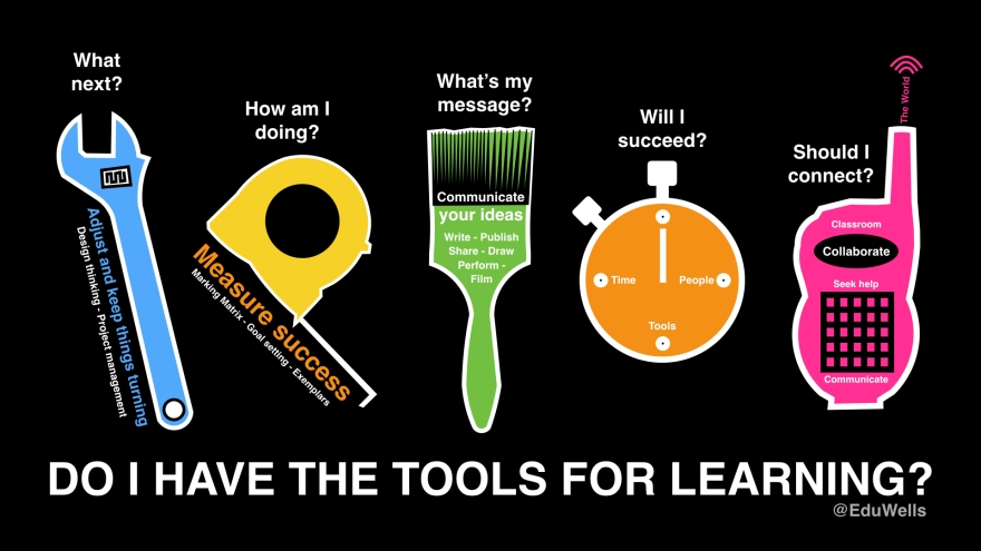 learning-tools-eduwells